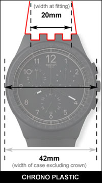 Swatch Chronoplastic