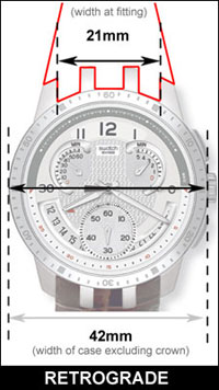Swatch Irony Retrograde